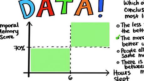Descriptive Statistics (Stats 202) by Coursera On Univ. of Amsterdam